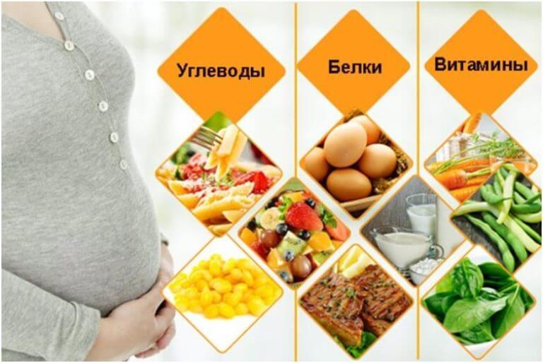 Здоровое питание во время беременности — Рекомендуемые и нежелательные продукты
